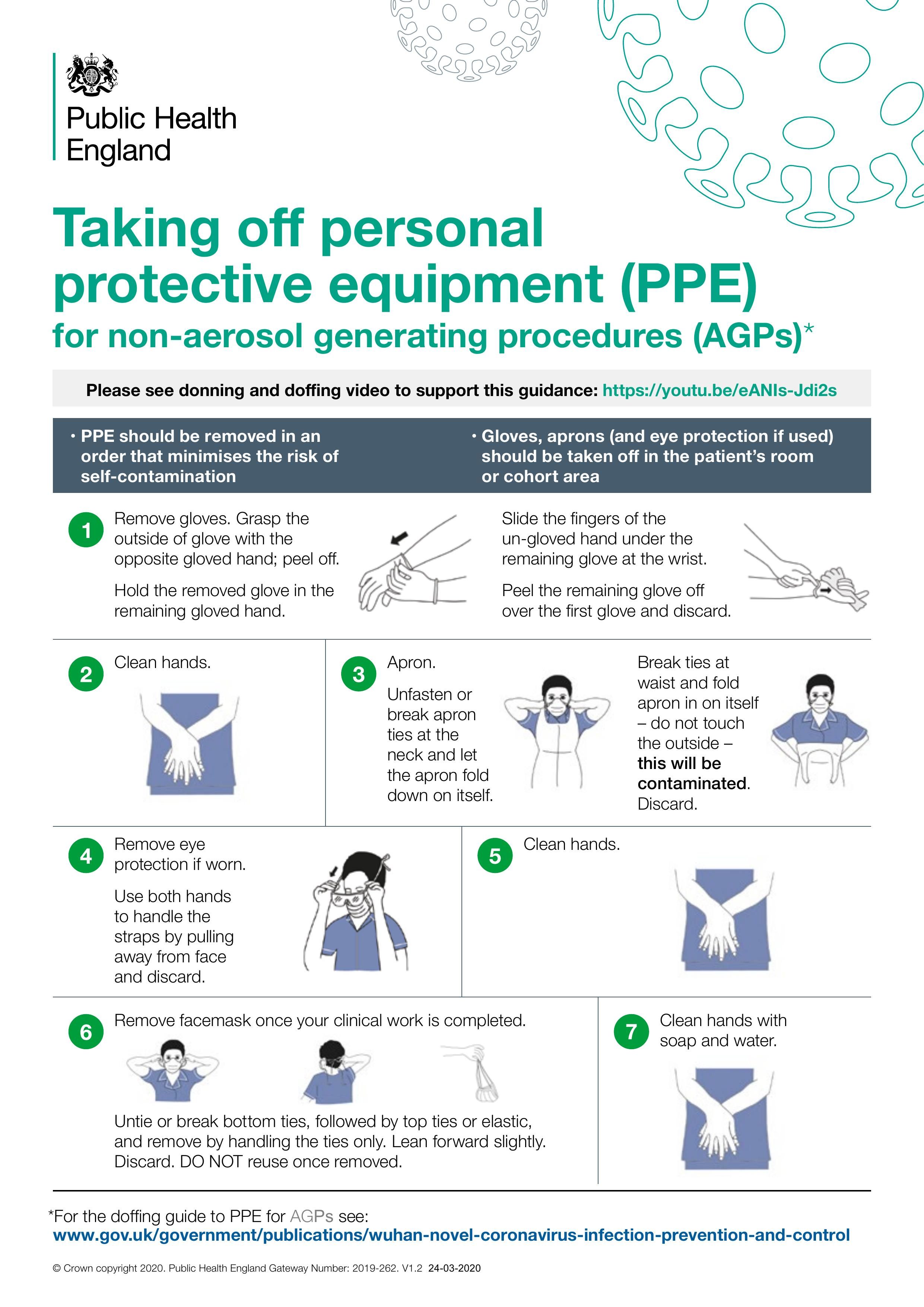 Doffing PPE as per PHE